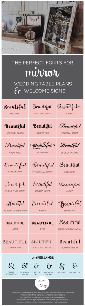 Mirror table plan fonts